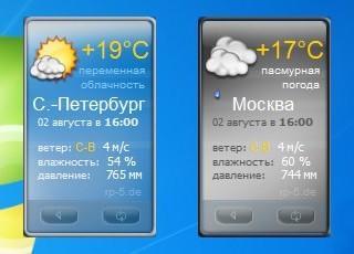 Погода в городе кувандыке оренбургской области на ближайшие 2 дня