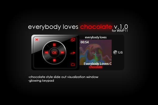 Everybody Loves Chocolate v1.1