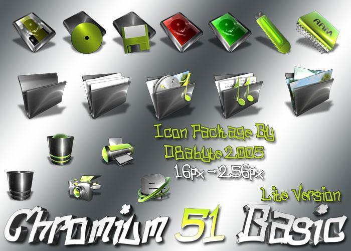 Chromium 51