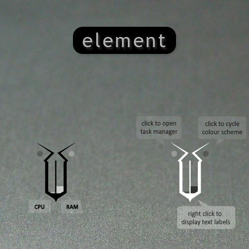 Element  CPU RAM 1.1