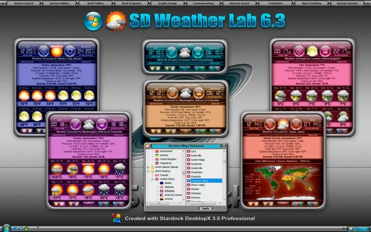 SD Weather Lab 6.3