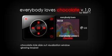 Everybody Loves Chocolate v1.1