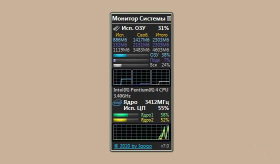 Системный монитор II