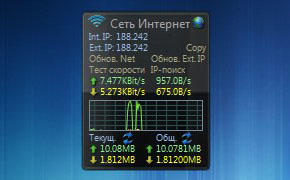 Network Meter RU