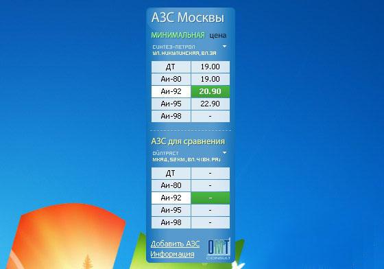АЗС Москвы