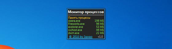 Монитор процессов