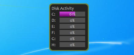 Disk Activity