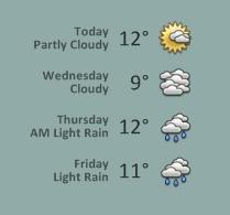Weather for Rainmeter