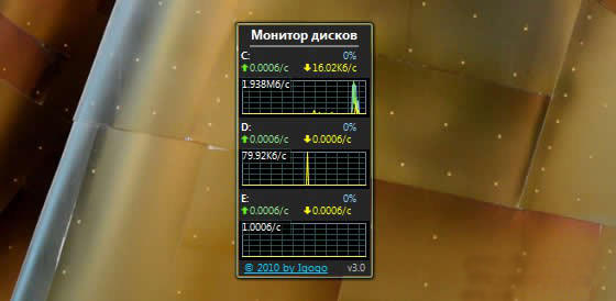 Монитор дисков