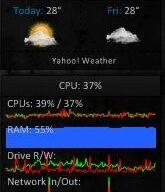 Rainmeter TopProcesses