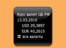 Курсы валют ЦБ РФ